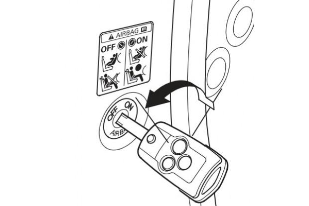 Выключатель подушки безопасности пассажира