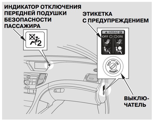 Индикатор отключения подушки безопасности пассажира